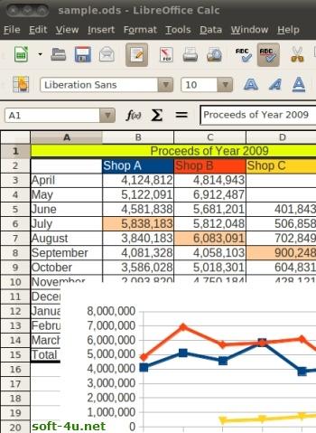 Офисные приложения: LibreOffice v.5.2.3